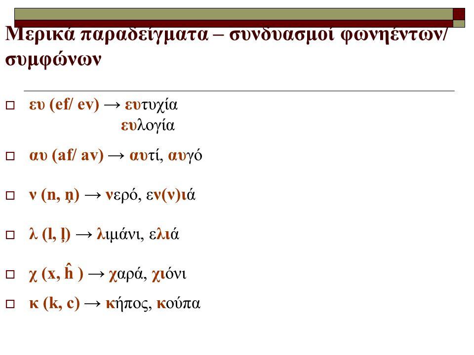 Μερικά παραδείγματα – συνδυασμοί φωνηέντων/ συμφώνων  ευ (ef/ ev) → ευτυχία ευλογία  αυ (af/ av) → αυτί, αυγό  ν (n, ņ) → νερό, εν(ν)ιά  λ (l, ļ)