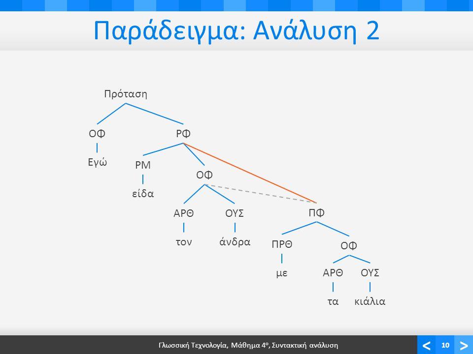 <> Παράδειγμα: Ανάλυση 2 Γλωσσική Τεχνολογία, Μάθημα 4 ο, Συντακτική ανάλυση10 Πρόταση ΟΦ Εγώ ΡΦ ΡΜ είδα ΑΡΘ τον ΟΦ ΟΥΣ άνδρα ΠΦ ΠΡΘ με ΟΦ ΑΡΘ τα ΟΥΣ