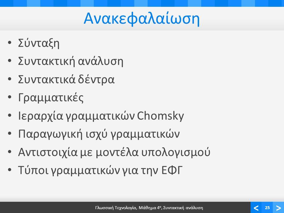 <> Ανακεφαλαίωση Σύνταξη Συντακτική ανάλυση Συντακτικά δέντρα Γραμματικές Ιεραρχία γραμματικών Chomsky Παραγωγική ισχύ γραμματικών Αντιστοιχία με μοντ