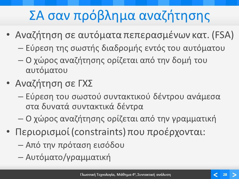 <> ΣΑ σαν πρόβλημα αναζήτησης Αναζήτηση σε αυτόματα πεπερασμένων κατ. (FSA) – Εύρεση της σωστής διαδρομής εντός του αυτόματου – Ο χώρος αναζήτησης ορί