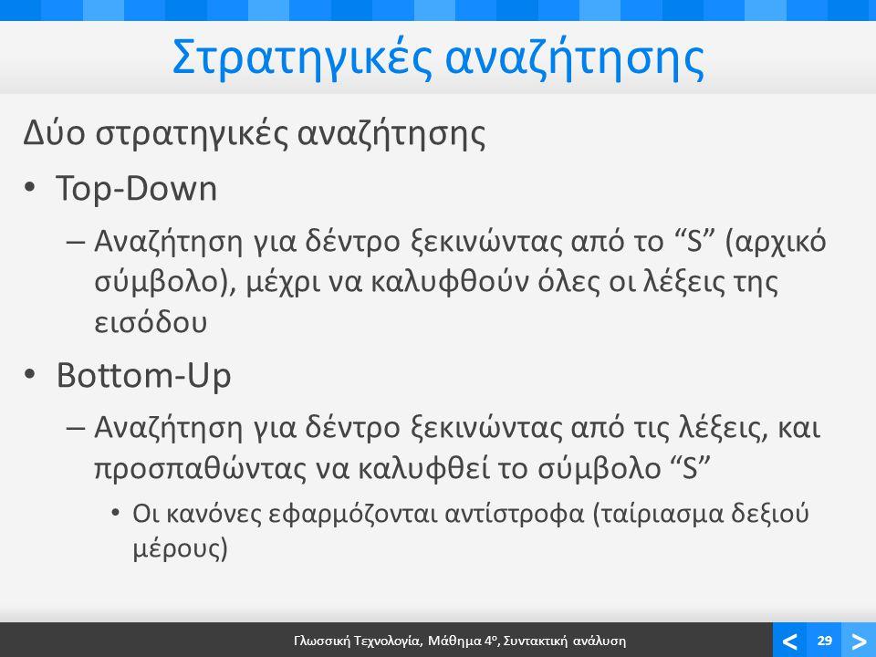 <> Στρατηγικές αναζήτησης Δύο στρατηγικές αναζήτησης Top-Down – Αναζήτηση για δέντρο ξεκινώντας από το S (αρχικό σύμβολο), μέχρι να καλυφθούν όλες οι λέξεις της εισόδου Bottom-Up – Αναζήτηση για δέντρο ξεκινώντας από τις λέξεις, και προσπαθώντας να καλυφθεί το σύμβολο S Οι κανόνες εφαρμόζονται αντίστροφα (ταίριασμα δεξιού μέρους) Γλωσσική Τεχνολογία, Μάθημα 4 ο, Συντακτική ανάλυση29