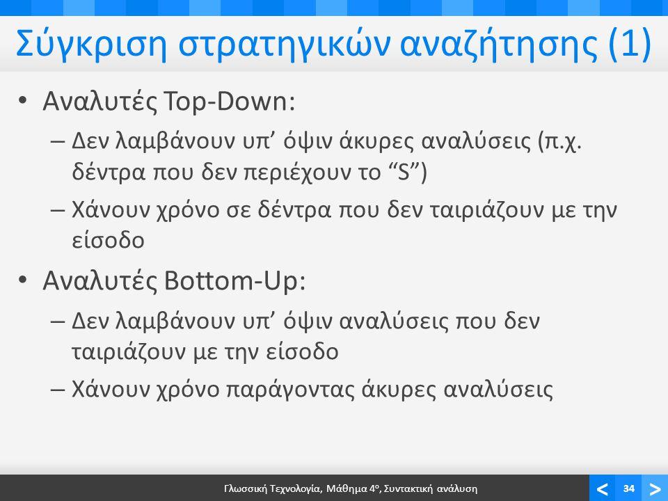 """<> Σύγκριση στρατηγικών αναζήτησης (1) Αναλυτές Top-Down: – Δεν λαμβάνουν υπ' όψιν άκυρες αναλύσεις (π.χ. δέντρα που δεν περιέχουν το """"S"""") – Χάνουν χρ"""