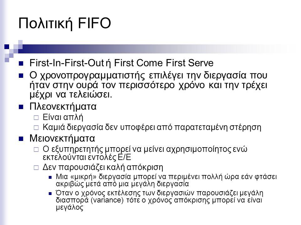 Πολιτική FIFO First-In-First-Out ή First Come First Serve Ο χρονοπρογραμματιστής επιλέγει την διεργασία που ήταν στην ουρά τον περισσότερο χρόνο και τ