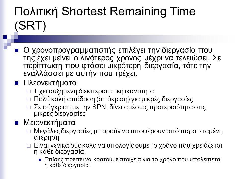 Πολιτική Shortest Remaining Time (SRT) Ο χρονοπρογραμματιστής επιλέγει την διεργασία που της έχει μείνει ο λιγότερος χρόνος μέχρι να τελειώσει. Σε περ
