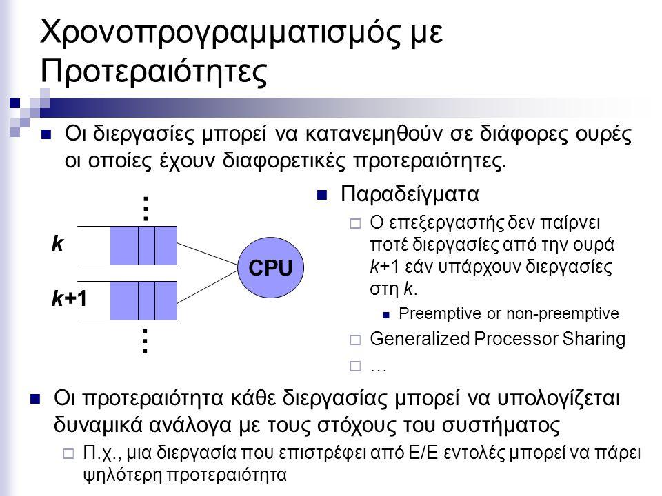 Χρονοπρογραμματισμός με Προτεραιότητες Οι διεργασίες μπορεί να κατανεμηθούν σε διάφορες ουρές οι οποίες έχουν διαφορετικές προτεραιότητες. CPU … … k k