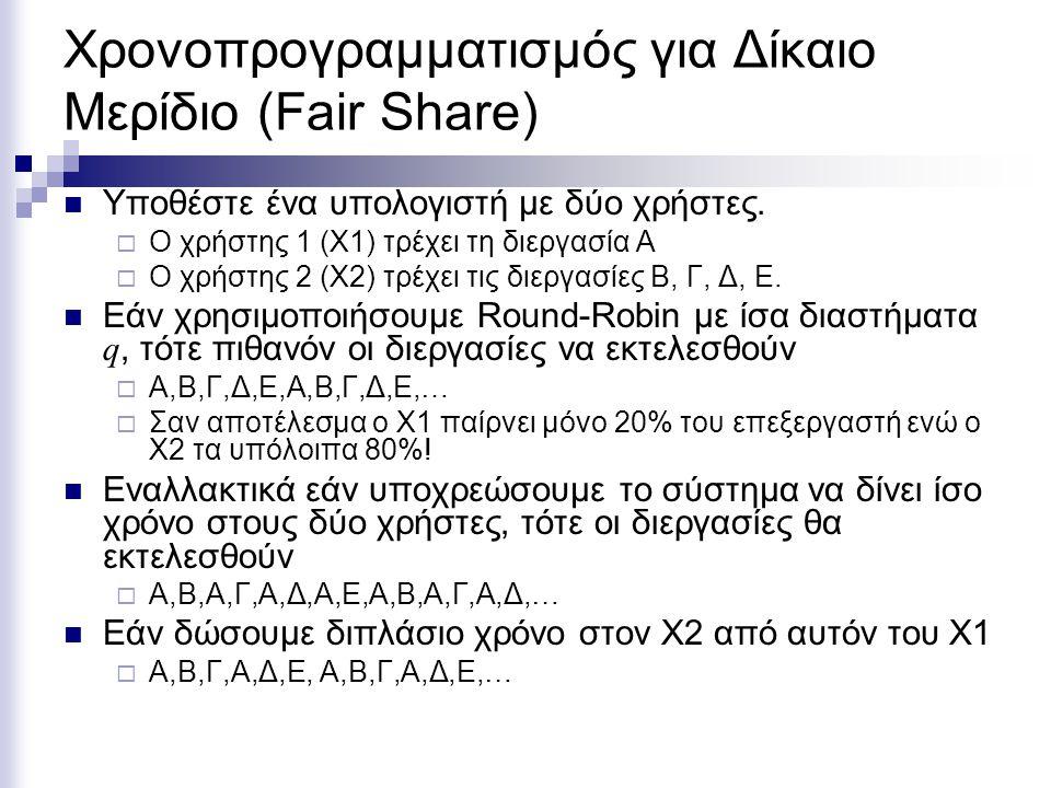 Χρονοπρογραμματισμός για Δίκαιο Μερίδιο (Fair Share) Υποθέστε ένα υπολογιστή με δύο χρήστες.  Ο χρήστης 1 (Χ1) τρέχει τη διεργασία Α  Ο χρήστης 2 (Χ