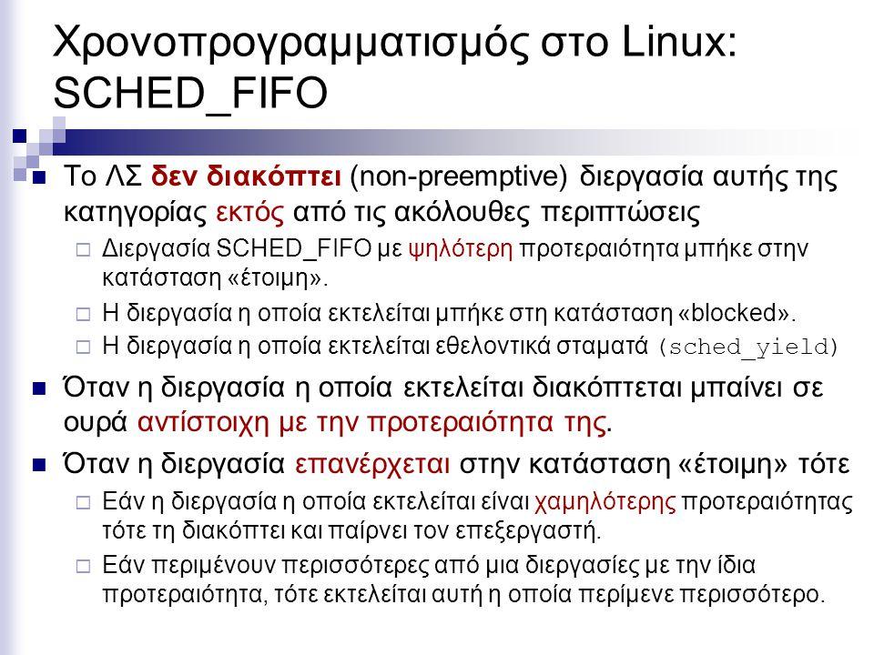 Χρονοπρογραμματισμός στο Linux: SCHED_FIFO Το ΛΣ δεν διακόπτει (non-preemptive) διεργασία αυτής της κατηγορίας εκτός από τις ακόλουθες περιπτώσεις  Δ