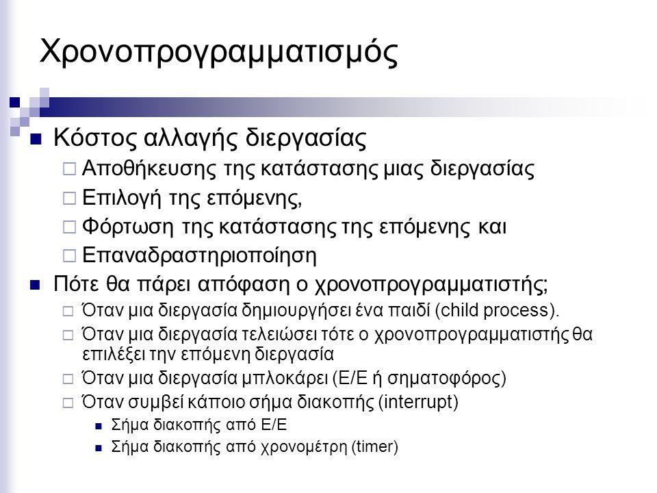 Χρονοπρογραμματισμός Κόστος αλλαγής διεργασίας  Αποθήκευσης της κατάστασης μιας διεργασίας  Επιλογή της επόμενης,  Φόρτωση της κατάστασης της επόμε