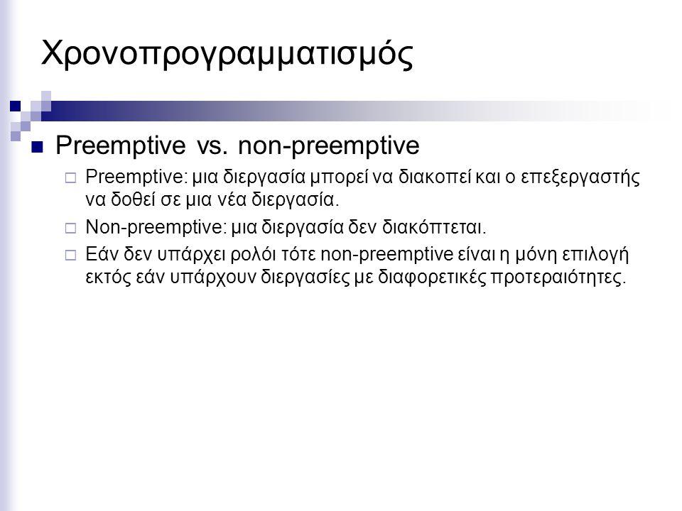 Χρονοπρογραμματισμός Preemptive vs. non-preemptive  Preemptive: μια διεργασία μπορεί να διακοπεί και ο επεξεργαστής να δοθεί σε μια νέα διεργασία. 