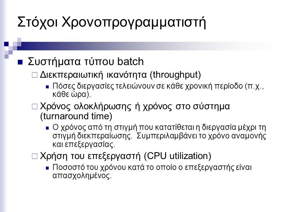 Στόχοι Χρονοπρογραμματιστή Συστήματα τύπου batch  Διεκπεραιωτική ικανότητα (throughput) Πόσες διεργασίες τελειώνουν σε κάθε χρονική περίοδο (π.χ., κά