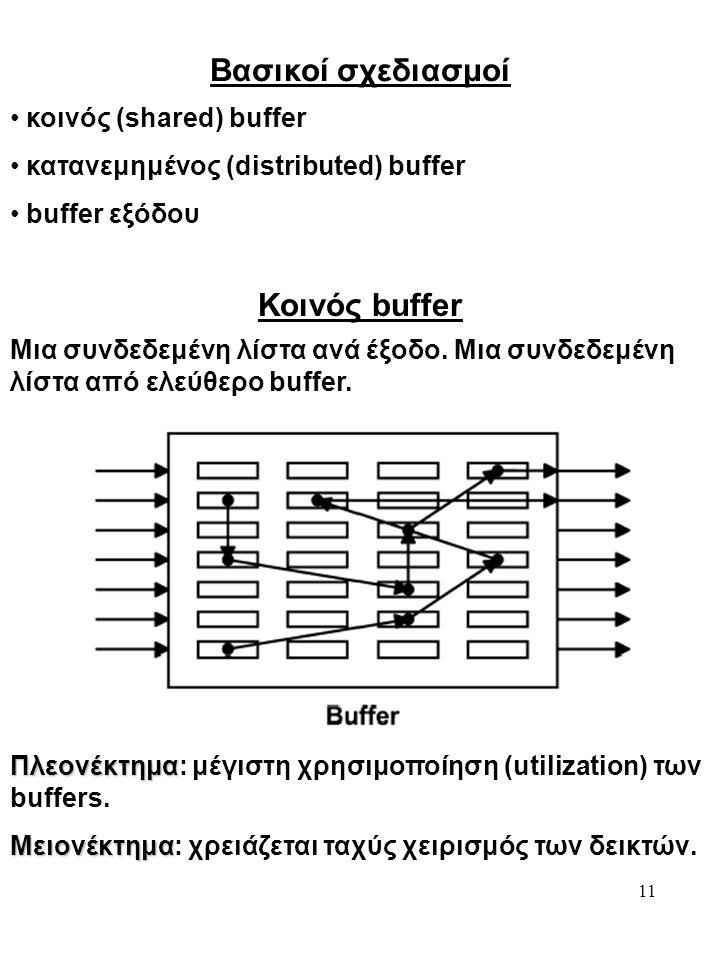 11 Βασικοί σχεδιασμοί κοινός (shared) buffer κατανεμημένος (distributed) buffer buffer εξόδου Κοινός buffer Μια συνδεδεμένη λίστα ανά έξοδο. Μια συνδε