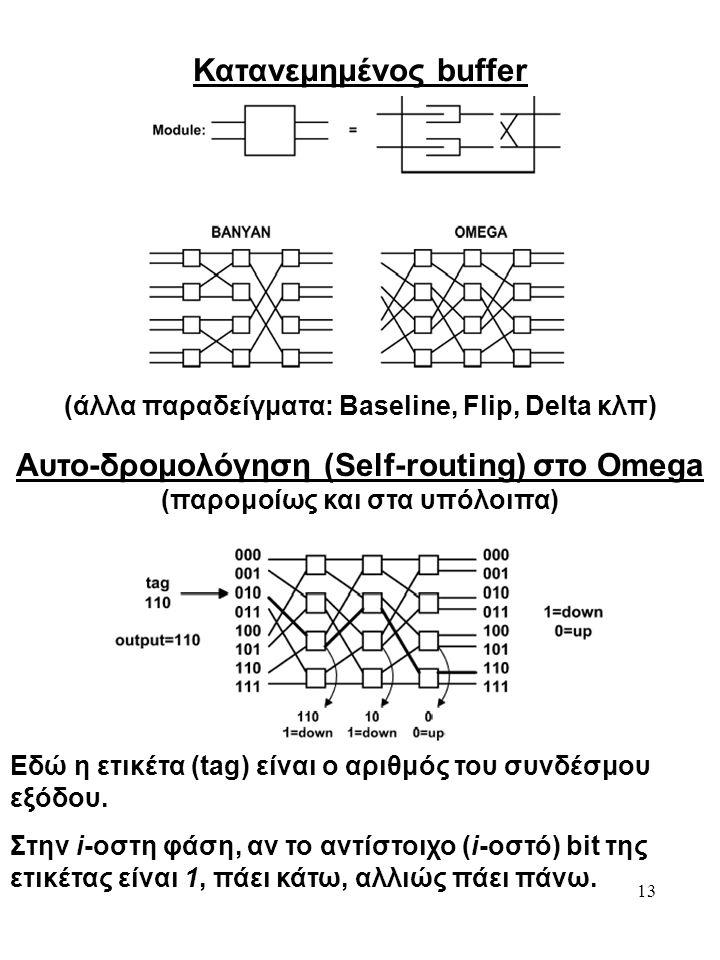 13 Κατανεμημένος buffer (άλλα παραδείγματα: Baseline, Flip, Delta κλπ) Αυτο-δρομολόγηση (Self-routing) στο Omega (παρομοίως και στα υπόλοιπα) Εδώ η ετικέτα (tag) είναι ο αριθμός του συνδέσμου εξόδου.