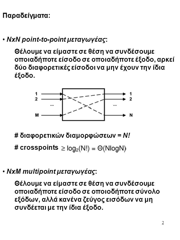 2 Παραδείγματα Παραδείγματα: ΝxN point-to-point μεταγωγέας: Θέλουμε να είμαστε σε θέση να συνδέσουμε οποιαδήποτε είσοδο σε οποιαδήποτε έξοδο, αρκεί δύο διαφορετικές είσοδοι να μην έχουν την ίδια έξοδο.