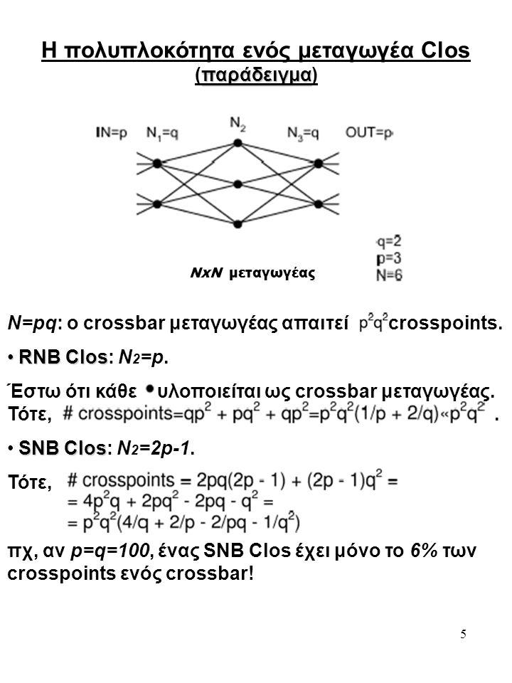 5 παράδειγμα Η πολυπλοκότητα ενός μεταγωγέα Clos (παράδειγμα) N=pq: ο crossbar μεταγωγέας απαιτεί crosspoints. RNB Clos RNB Clos: N 2 =p. Έστω ότι κάθ