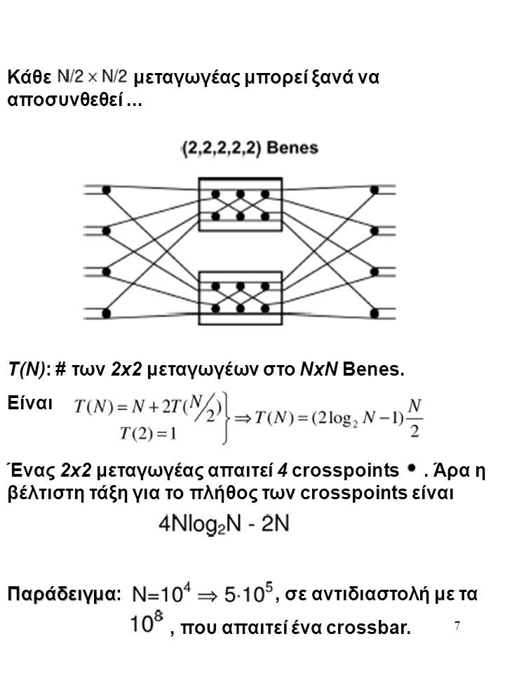 7 Κάθε μεταγωγέας μπορεί ξανά να αποσυνθεθεί... T(N): # των 2x2 μεταγωγέων στο NxN Benes. Είναι Ένας 2x2 μεταγωγέας απαιτεί 4 crosspoints. Άρα η βέλτι