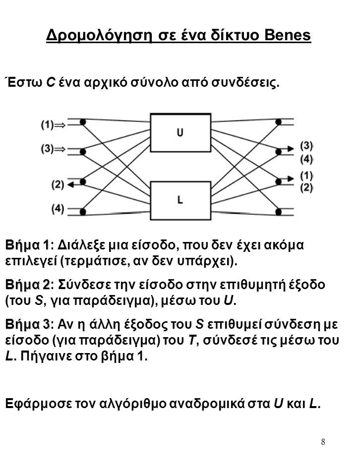 8 Δρομολόγηση σε ένα δίκτυο Benes Έστω C ένα αρχικό σύνολο από συνδέσεις. Βήμα 1 Βήμα 1: Διάλεξε μια είσοδο, που δεν έχει ακόμα επιλεγεί (τερμάτισε, α