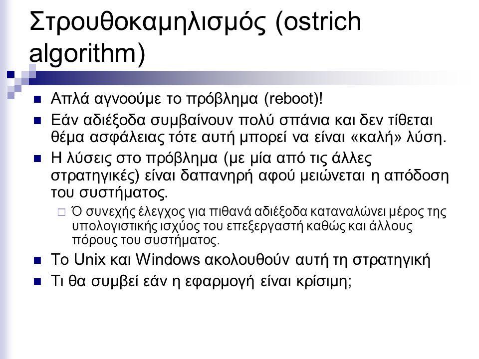 Στρουθοκαμηλισμός (ostrich algorithm) Απλά αγνοούμε το πρόβλημα (reboot)! Εάν αδιέξοδα συμβαίνουν πολύ σπάνια και δεν τίθεται θέμα ασφάλειας τότε αυτή
