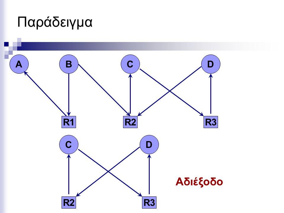 Παράδειγμα Αδιέξοδο R2 C R3 D R2 C R3 D R1 BA