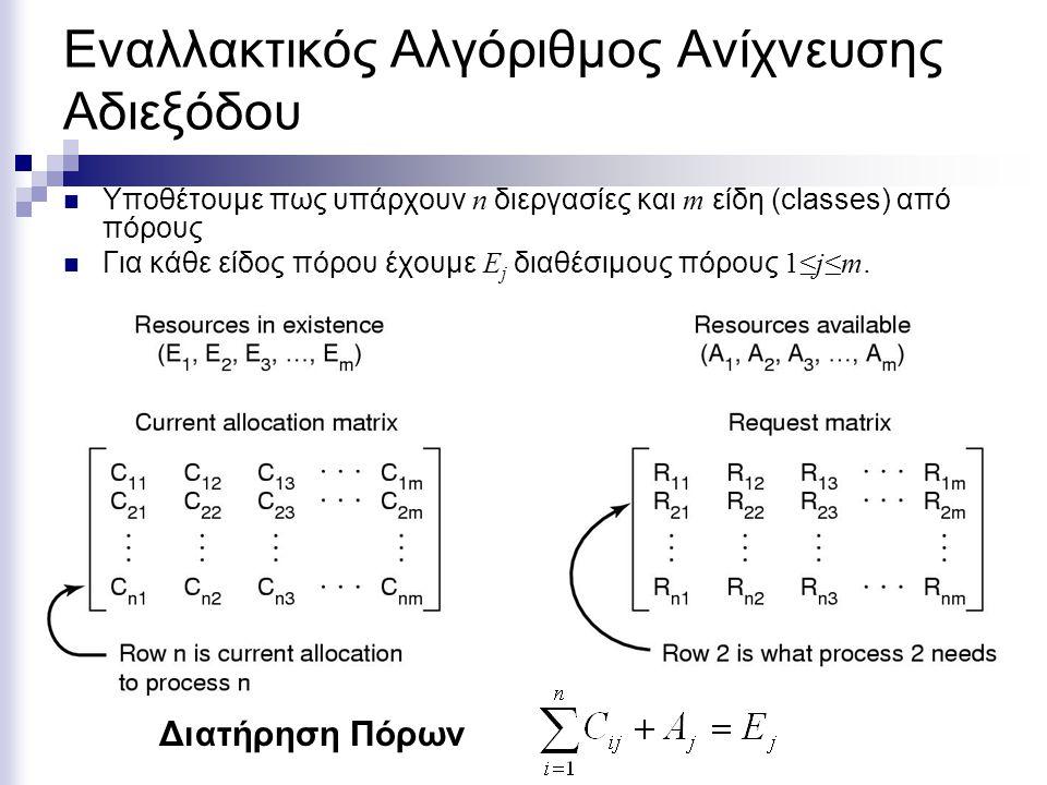 Εναλλακτικός Αλγόριθμος Ανίχνευσης Αδιεξόδου Υποθέτουμε πως υπάρχουν n διεργασίες και m είδη (classes) από πόρους Για κάθε είδος πόρου έχουμε E j διαθ