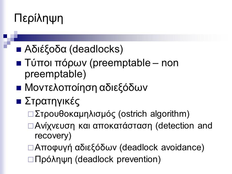 Περίληψη Αδιέξοδα (deadlocks) Τύποι πόρων (preemptable – non preemptable) Μοντελοποίηση αδιεξόδων Στρατηγικές  Στρουθοκαμηλισμός (ostrich algorithm)
