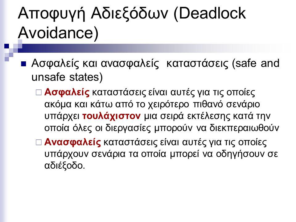 Αποφυγή Αδιεξόδων (Deadlock Avoidance) Ασφαλείς και ανασφαλείς καταστάσεις (safe and unsafe states)  Ασφαλείς καταστάσεις είναι αυτές για τις οποίες