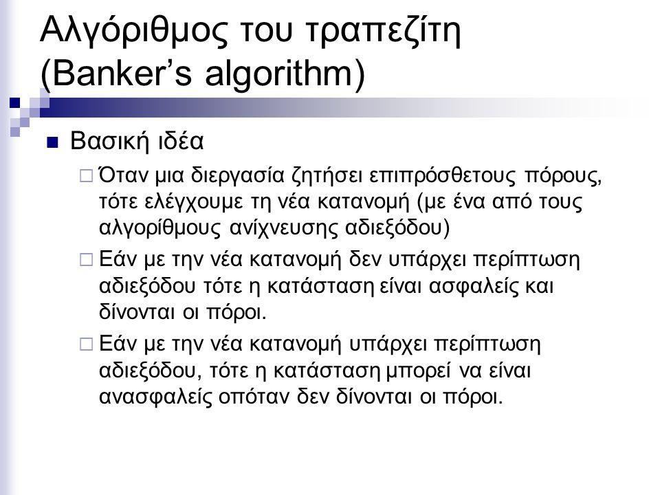 Αλγόριθμος του τραπεζίτη (Banker's algorithm) Βασική ιδέα  Όταν μια διεργασία ζητήσει επιπρόσθετους πόρους, τότε ελέγχουμε τη νέα κατανομή (με ένα απ