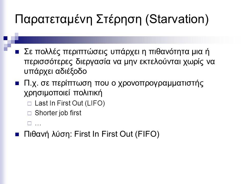 Παρατεταμένη Στέρηση (Starvation) Σε πολλές περιπτώσεις υπάρχει η πιθανότητα μια ή περισσότερες διεργασία να μην εκτελούνται χωρίς να υπάρχει αδιέξοδο