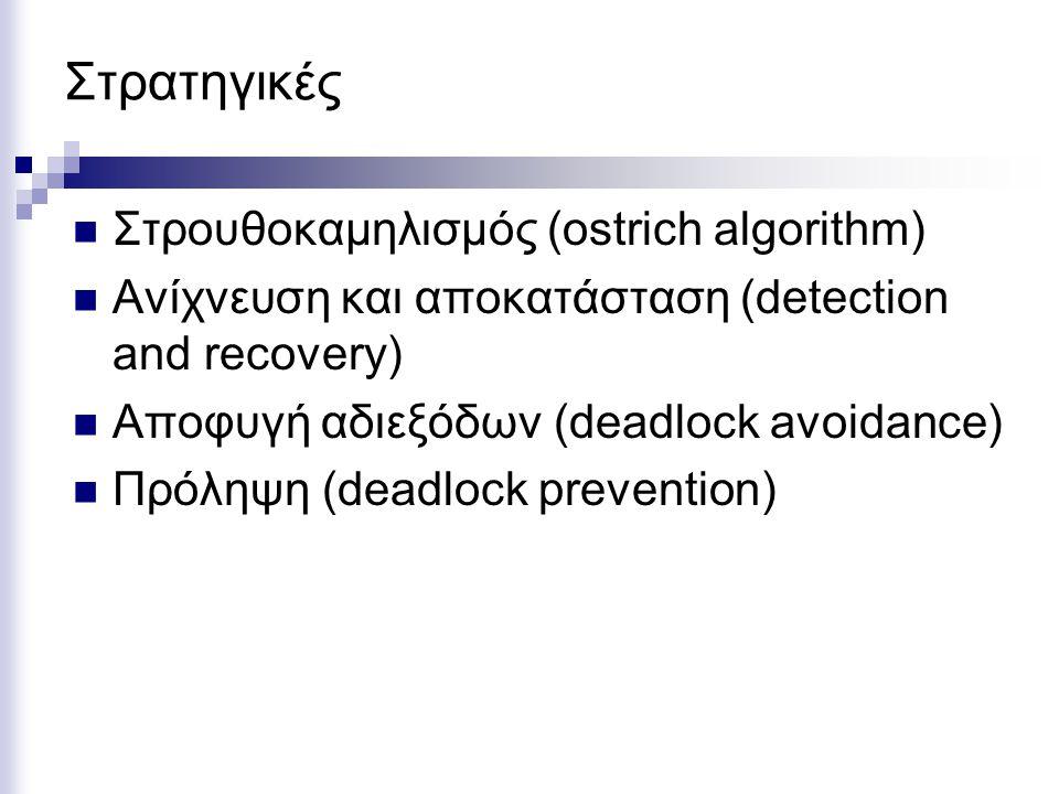 Στρατηγικές Στρουθοκαμηλισμός (ostrich algorithm) Ανίχνευση και αποκατάσταση (detection and recovery) Αποφυγή αδιεξόδων (deadlock avoidance) Πρόληψη (