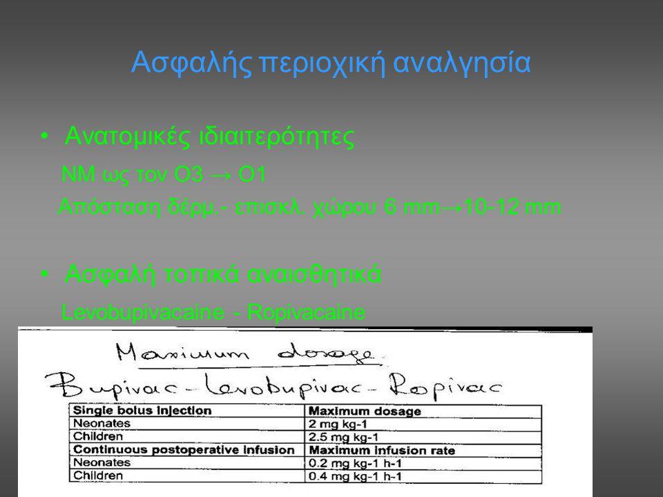 Ασφαλής περιοχική αναλγησία Ανατομικές ιδιαιτερότητες ΝΜ ως τον Ο3 → Ο1 Απόσταση δέρμ.- επισκλ. χώρου 6 mm→10-12 mm Ασφαλή τοπικά αναισθητικά Levobupi