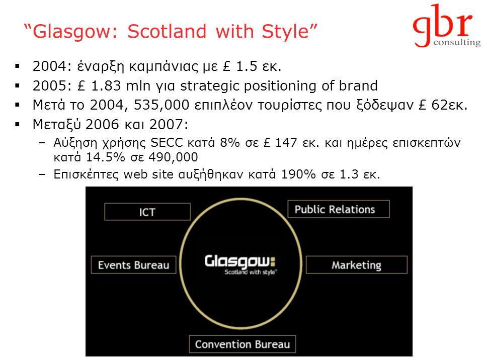 "29 ""Glasgow: Scotland with Style""  2004: έναρξη καμπάνιας με £ 1.5 εκ.  2005: £ 1.83 mln για strategic positioning of brand  Μετά το 2004, 535,000"