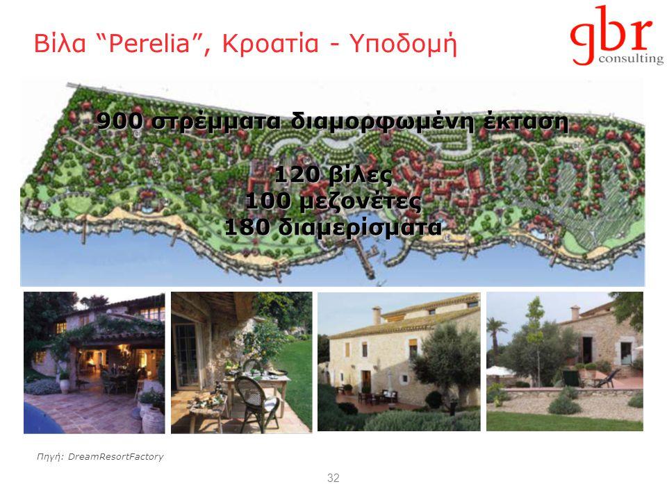 32 Βίλα Perelia , Κροατία - Υποδομή Πηγή: DreamResortFactory 900 στρέμματα διαμορφωμένη έκταση 120 βίλες 100 μεζονέτες 180 διαμερίσματα