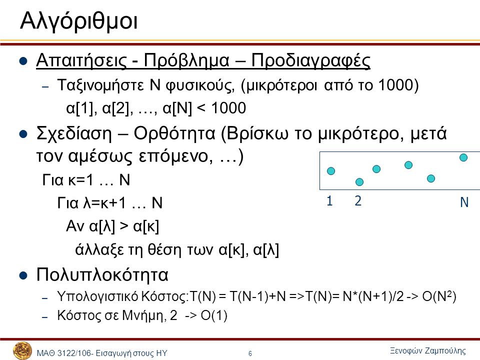 ΜΑΘ 3122/106- Εισαγωγή στους ΗΥ Ξενοφών Ζαμπούλης 7 Αλγόριθμοι Απαιτήσεις - Πρόβλημα – Προδιαγραφές – Ταξινομήστε Ν φυσικούς, (μικρότεροι από το 1000) α[1], α[2], …, α[Ν] < 1000 Βελτιστοποίηση: Για κ=1 … 1000 h[k] = 0 Για κ=1 … Ν h[a[k]] = h[a[k]]+1 μ = 1 Για κ=1 …1000 Για λ=1 …h[k] a[μ] = κ μ = μ+1 – Πολυπλοκότητα Υπολογιστικό Κόστος: 1000 + Ν + 1000 + 2*Ν -> Ο(Ν) Κόστος σε Μνήμη, 1003 -> Ο(1) 1 1000 1 2 N
