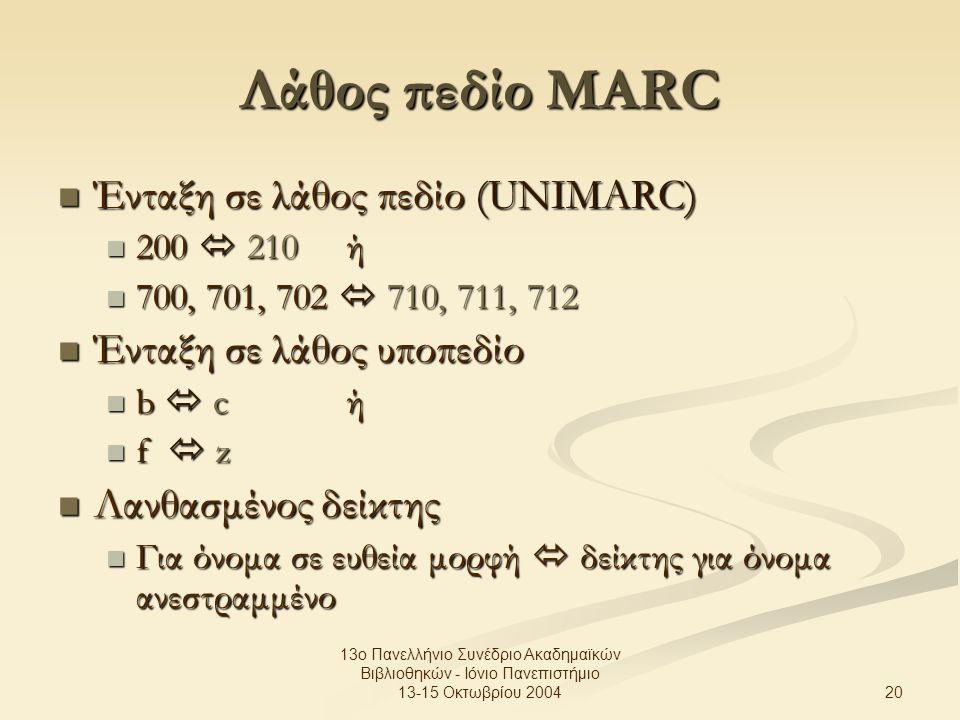 20 13ο Πανελλήνιο Συνέδριο Ακαδημαϊκών Βιβλιοθηκών - Ιόνιο Πανεπιστήμιο 13-15 Οκτωβρίου 2004 Λάθος πεδίο MARC Ένταξη σε λάθος πεδίο (UNIMARC) Ένταξη σε λάθος πεδίο (UNIMARC) 200  210 ή 200  210 ή 700, 701, 702  710, 711, 712 700, 701, 702  710, 711, 712 Ένταξη σε λάθος υποπεδίο Ένταξη σε λάθος υποπεδίο b  c ή b  c ή f  z f  z Λανθασμένος δείκτης Λανθασμένος δείκτης Για όνομα σε ευθεία μορφή  δείκτης για όνομα ανεστραμμένο Για όνομα σε ευθεία μορφή  δείκτης για όνομα ανεστραμμένο