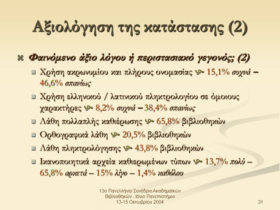 31 13ο Πανελλήνιο Συνέδριο Ακαδημαϊκών Βιβλιοθηκών - Ιόνιο Πανεπιστήμιο 13-15 Οκτωβρίου 2004 Αξιολόγηση της κατάστασης (2)  Φαινόμενο άξιο λόγου ή περιστασιακό γεγονός; (2) Χρήση ακρωνυμίου και πλήρους ονομασίας  15,1% συχνά – 46,6% σπανίως Χρήση ακρωνυμίου και πλήρους ονομασίας  15,1% συχνά – 46,6% σπανίως Χρήση ελληνικού / λατινικού πληκτρολογίου σε όμοιους χαρακτήρες  8,2% συχνά – 38,4% σπανίως Χρήση ελληνικού / λατινικού πληκτρολογίου σε όμοιους χαρακτήρες  8,2% συχνά – 38,4% σπανίως Λάθη πολλαπλής καθιέρωσης  65,8% βιβλιοθηκών Λάθη πολλαπλής καθιέρωσης  65,8% βιβλιοθηκών Ορθογραφικά λάθη  20,5% βιβλιοθηκών Ορθογραφικά λάθη  20,5% βιβλιοθηκών Λάθη πληκτρολόγησης  43,8% βιβλιοθηκών Λάθη πληκτρολόγησης  43,8% βιβλιοθηκών Ικανοποιητικά αρχεία καθιερωμένων τύπων  13,7% πολύ – 65,8% αρκετά – 15% λίγο – 1,4% καθόλου Ικανοποιητικά αρχεία καθιερωμένων τύπων  13,7% πολύ – 65,8% αρκετά – 15% λίγο – 1,4% καθόλου