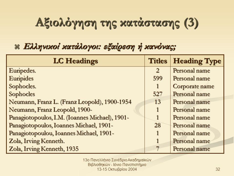 32 13ο Πανελλήνιο Συνέδριο Ακαδημαϊκών Βιβλιοθηκών - Ιόνιο Πανεπιστήμιο 13-15 Οκτωβρίου 2004 Αξιολόγηση της κατάστασης (3)  Ελληνικοί κατάλογοι: εξαίρεση ή κανόνας; LC Headings Titles Heading Type Euripedes.EuripidesSophocles.Sophocles Neumann, Franz L.
