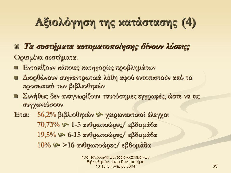 33 13ο Πανελλήνιο Συνέδριο Ακαδημαϊκών Βιβλιοθηκών - Ιόνιο Πανεπιστήμιο 13-15 Οκτωβρίου 2004 Αξιολόγηση της κατάστασης (4)  Τα συστήματα αυτοματοποίησης δίνουν λύσεις; Ορισμένα συστήματα: Εντοπίζουν κάποιες κατηγορίες προβλημάτων Εντοπίζουν κάποιες κατηγορίες προβλημάτων Διορθώνουν συγκεντρωτικά λάθη αφού εντοπιστούν από το προσωπικό των βιβλιοθηκών Διορθώνουν συγκεντρωτικά λάθη αφού εντοπιστούν από το προσωπικό των βιβλιοθηκών Συνήθως δεν αναγνωρίζουν ταυτόσημες εγγραφές, ώστε να τις συγχωνεύσουν Συνήθως δεν αναγνωρίζουν ταυτόσημες εγγραφές, ώστε να τις συγχωνεύσουν Έτσι: 56,2% βιβλιοθηκών  χειρωνακτικοί έλεγχοι 70,73%  1-5 ανθρωποώρες/ εβδομάδα 19,5%  6-15 ανθρωποώρες/ εβδομάδα 10%  >16 ανθρωποώρες/ εβδομάδα