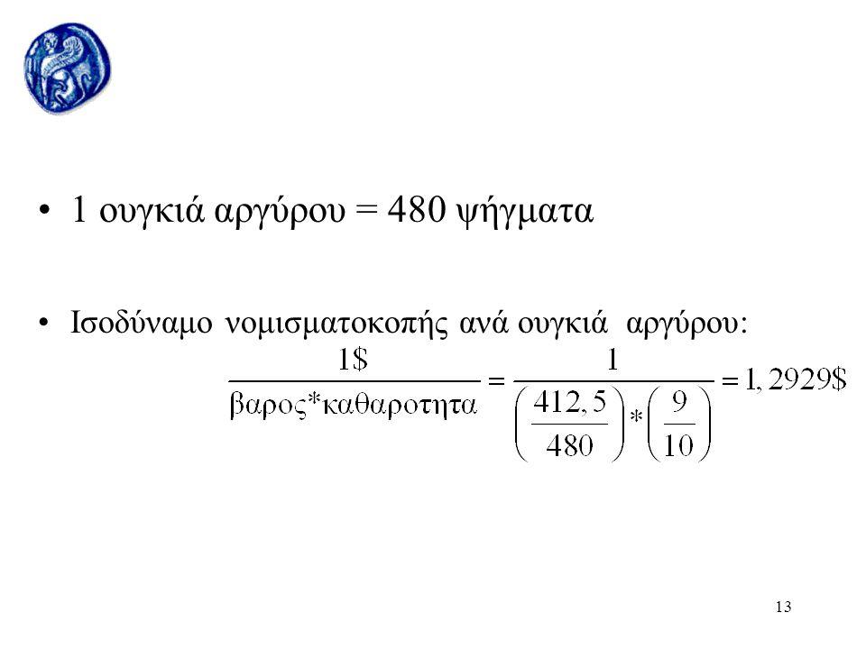 12 ΗΠΑ 1 ασημένιο $ περιείχε: 412,5 ψήγματα αργύρου Η καθαρότητα αργύρου είναι: 1 ψήγμα = 0,065gr. 1 ασημένιο $ = ψήγματα καθαρού αργύρου