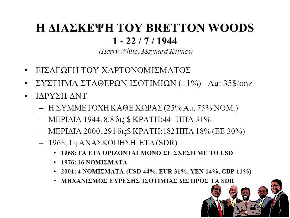 27 ΟΙ 2 ΠΑΓΚΟΣΜΙΟΙ ΠΟΛΕΜΟΙ ΝΕΑ ΚΟΙΤΑΣΜΑΤΑ χρυσού (ΑΛΑΣΚΑ, Ν.ΑΦΡΙΚΗ) Η ΛΙΡΑ της ΑΓΓΛΙΑΣ Α Η ΣΥΝΟΔΟΣ ΤΗΣ ΓΕΝΟΒΑΣ (1922) –ΤΑ ΣΥΝΑΛΛΑΓΜΑΤΙΚΑ ΑΠΟΘΕΜΑΤΑ –Ο
