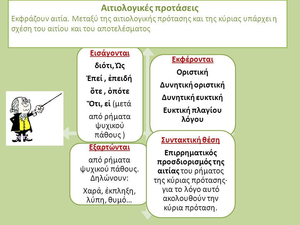 Α Π Ο Σ Τ Ο Λ Α Κ Η Α Λ Ι Κ Η Αρχαία Ελληνική Γλώσσα Γ΄ Γυμνασίου – Ενότητα 10 Επιρρηματικές προτάσεις Α΄ μέρος