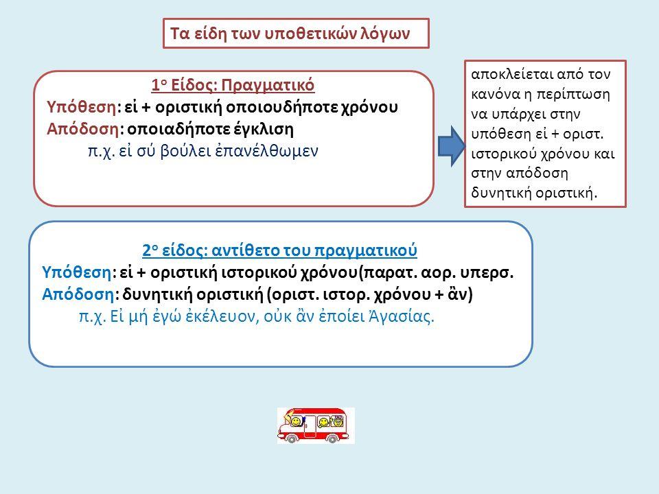 Υποθετικές προτάσεις Δηλώνουν την προϋπόθεση (Υπόθεση) για να μπορεί να ισχύει το περιεχόμενο μιας άλλης πρότασης (συνήθως κύριας) (Απόδοση) Υποθετικό