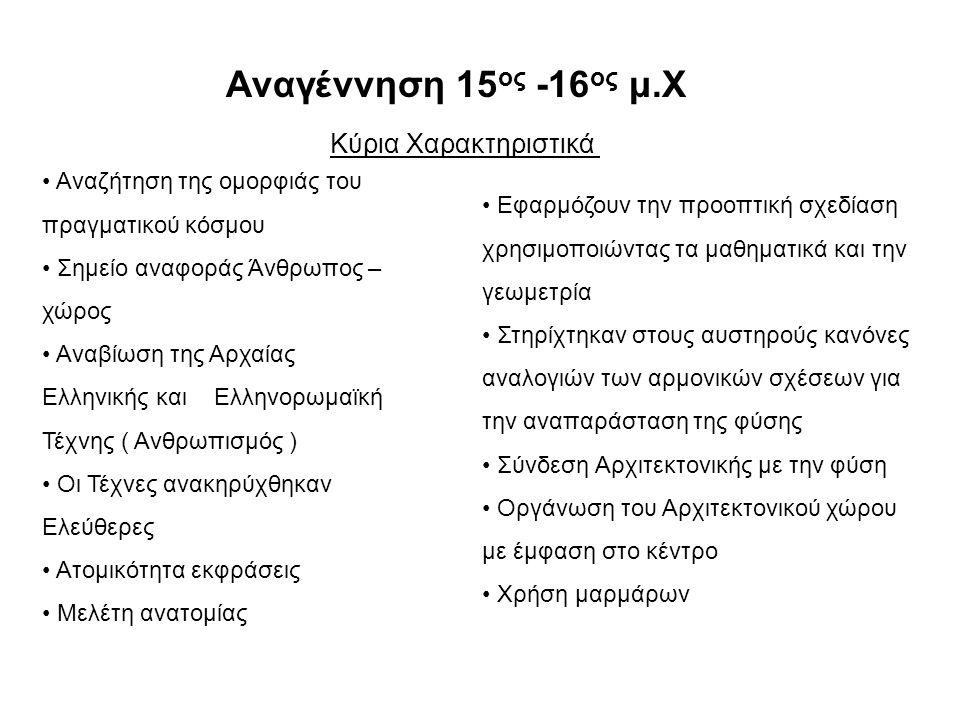 Αναγέννηση 15 ος -16 ος μ.Χ Αναζήτηση της ομορφιάς του πραγματικού κόσμου Σημείο αναφοράς Άνθρωπος – χώρος Αναβίωση της Αρχαίας Ελληνικής και Ελληνορωμαϊκή Τέχνης ( Ανθρωπισμός ) Οι Τέχνες ανακηρύχθηκαν Ελεύθερες Ατομικότητα εκφράσεις Μελέτη ανατομίας Εφαρμόζουν την προοπτική σχεδίαση χρησιμοποιώντας τα μαθηματικά και την γεωμετρία Στηρίχτηκαν στους αυστηρούς κανόνες αναλογιών των αρμονικών σχέσεων για την αναπαράσταση της φύσης Σύνδεση Αρχιτεκτονικής με την φύση Οργάνωση του Αρχιτεκτονικού χώρου με έμφαση στο κέντρο Χρήση μαρμάρων Κύρια Χαρακτηριστικά