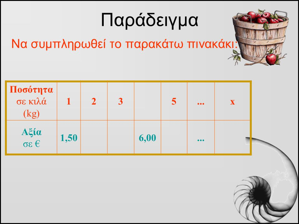 Να συμπληρωθεί το παρακάτω πινακάκι: Παράδειγμα Ποσότητα σε κιλά (kg) 1235...x Αξία σε € 1,506,00...
