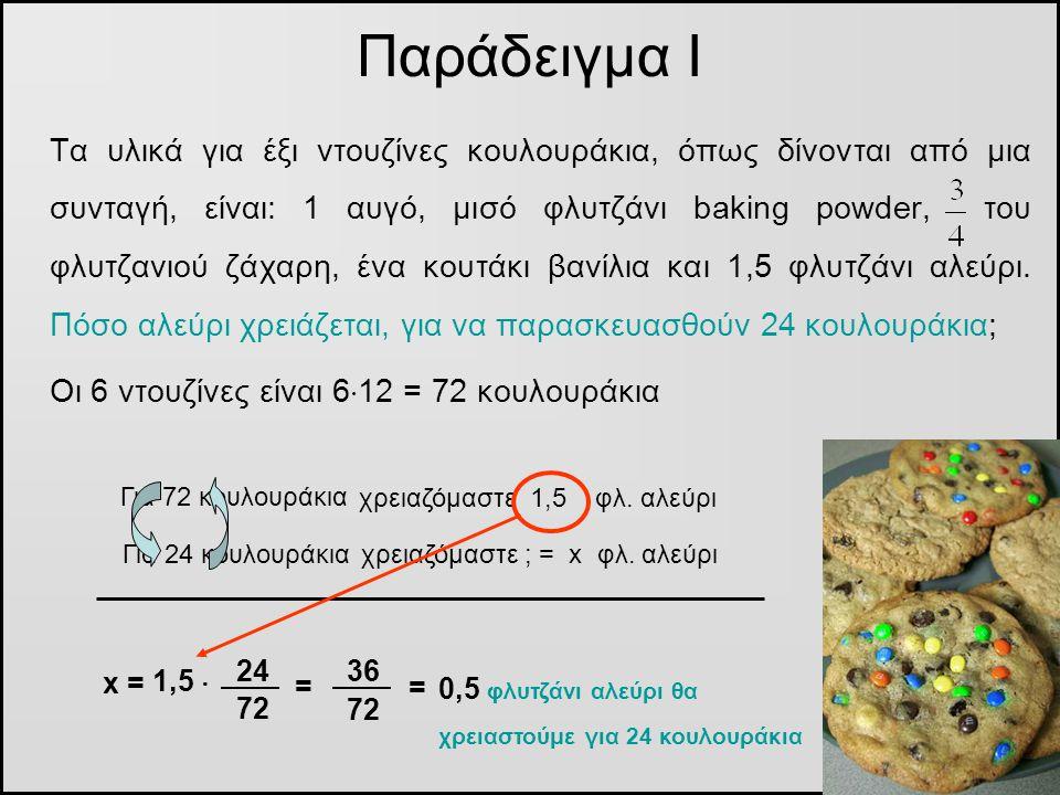 Τα υλικά για έξι ντουζίνες κουλουράκια, όπως δίνονται από μια συνταγή, είναι: 1 αυγό, μισό φλυτζάνι baking powder, του φλυτζανιού ζάχαρη, ένα κουτάκι