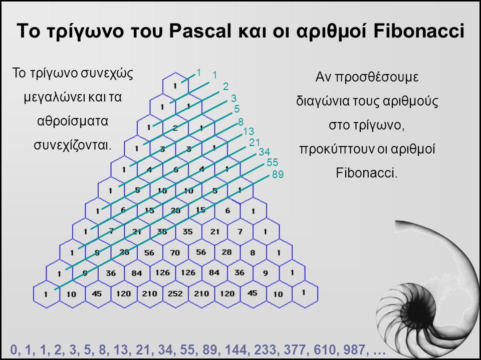 Το τρίγωνο του Pascal και οι αριθμοί Fibonacci 0, 1, 1, 2, 3, 5, 8, 13, 21, 34, 55, 89, 144, 233, 377, 610, 987, … Αν προσθέσουμε διαγώνια τους αριθμο