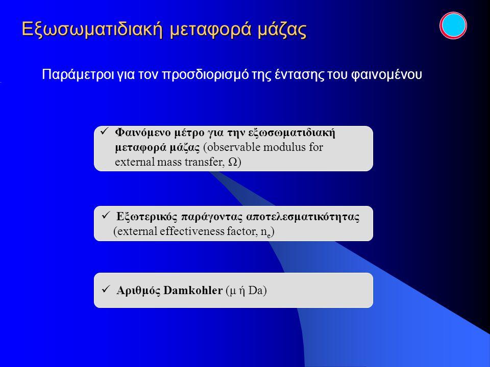 Εξωσωματιδιακή μεταφορά μάζας Αριθμός Damkohler (μ ή Da) Εξωτερικός παράγοντας αποτελεσματικότητας (external effectiveness factor, n e ) Παράμετροι γι