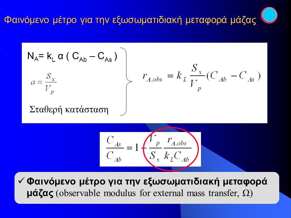 Φαινόμενο μέτρο για την εξωσωματιδιακή μεταφορά μάζας Ν Α = k L α ( C Ab – C As ) Σταθερή κατάσταση Φαινόμενο μέτρο για την εξωσωματιδιακή μεταφορά μά
