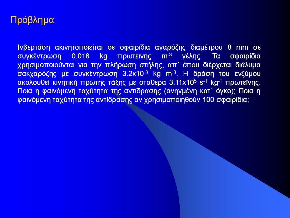 Πρόβλημα Ινβερτάση ακινητοποιείται σε σφαιρίδια αγαρόζης διαμέτρου 8 mm σε συγκέντρωση 0.018 kg πρωτεϊνης m -3 γέλης. Τα σφαιρίδια χρησιμοποιούνται γι