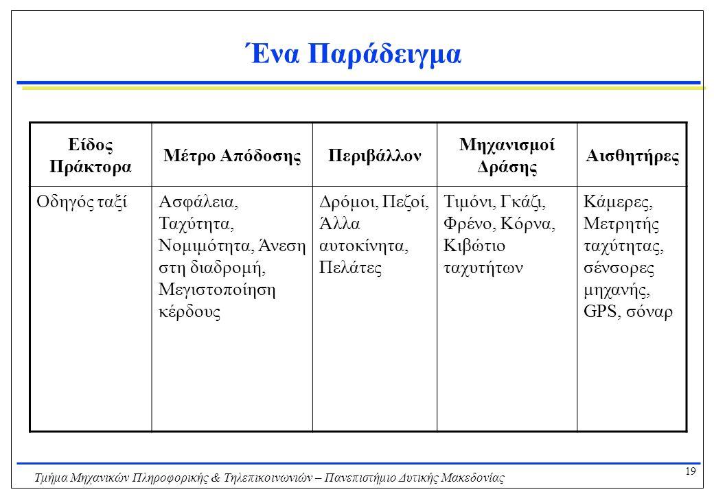 19 Τμήμα Μηχανικών Πληροφορικής & Τηλεπικοινωνιών – Πανεπιστήμιο Δυτικής Μακεδονίας Ένα Παράδειγμα Είδος Πράκτορα Μέτρο ΑπόδοσηςΠεριβάλλον Μηχανισμοί