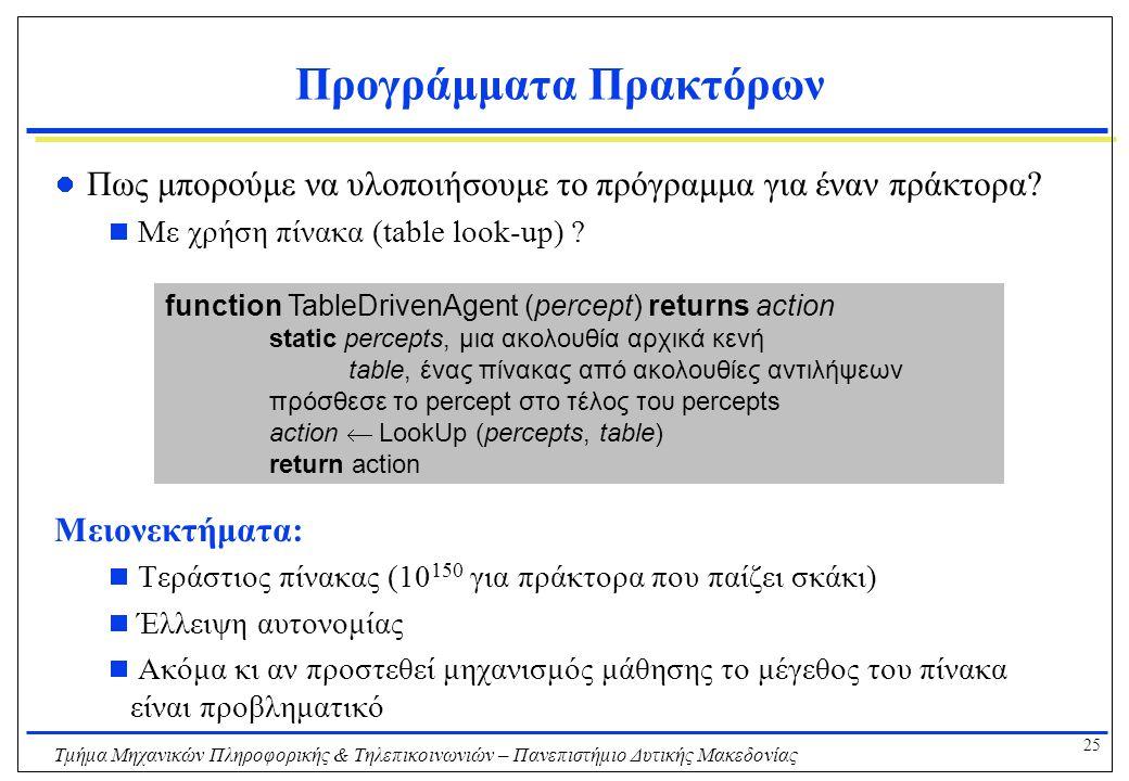 25 Τμήμα Μηχανικών Πληροφορικής & Τηλεπικοινωνιών – Πανεπιστήμιο Δυτικής Μακεδονίας Προγράμματα Πρακτόρων Πως μπορούμε να υλοποιήσουμε το πρόγραμμα γι