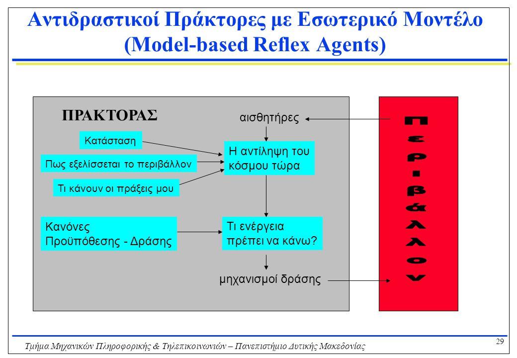 29 Τμήμα Μηχανικών Πληροφορικής & Τηλεπικοινωνιών – Πανεπιστήμιο Δυτικής Μακεδονίας Αντιδραστικοί Πράκτορες με Εσωτερικό Μοντέλο (Model-based Reflex A